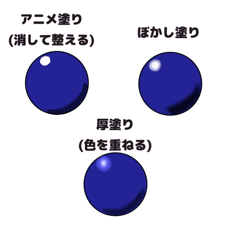 3種類の塗り方