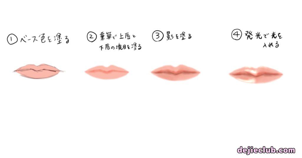 唇を塗る手順