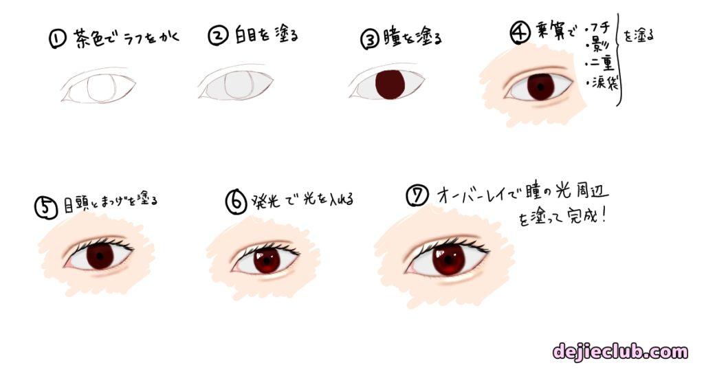 目を塗る手順