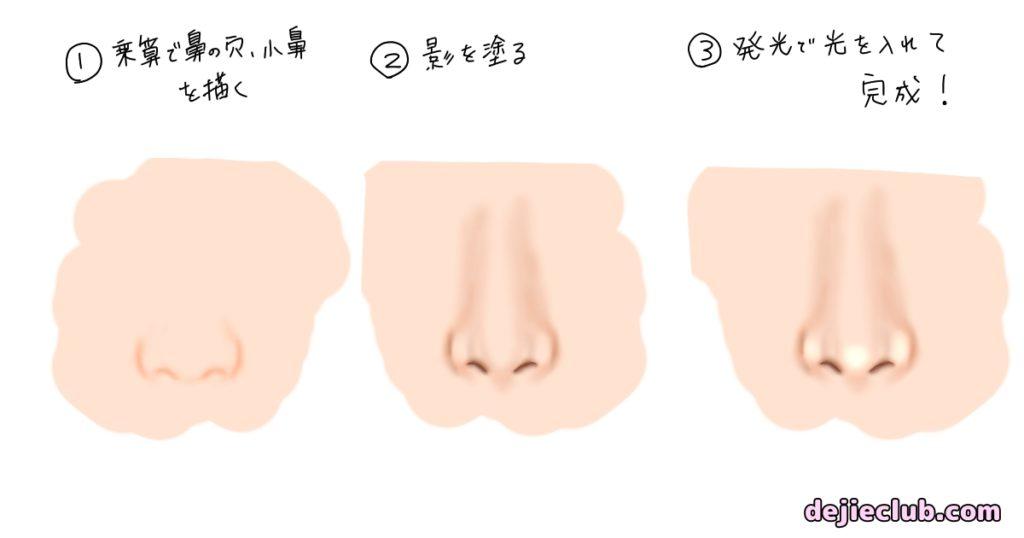鼻を塗る手順